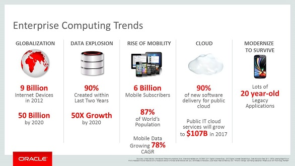 Enterprise Computing Trends_1